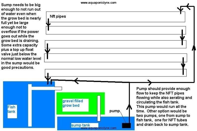 simple-NFT-set-up