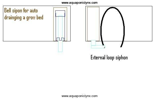 some-auto-siphon-drains