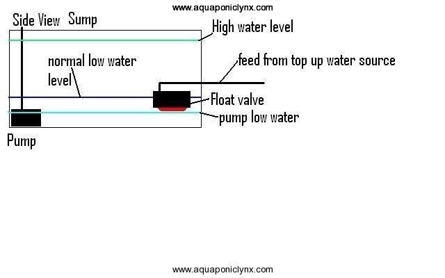 sump-float-valve